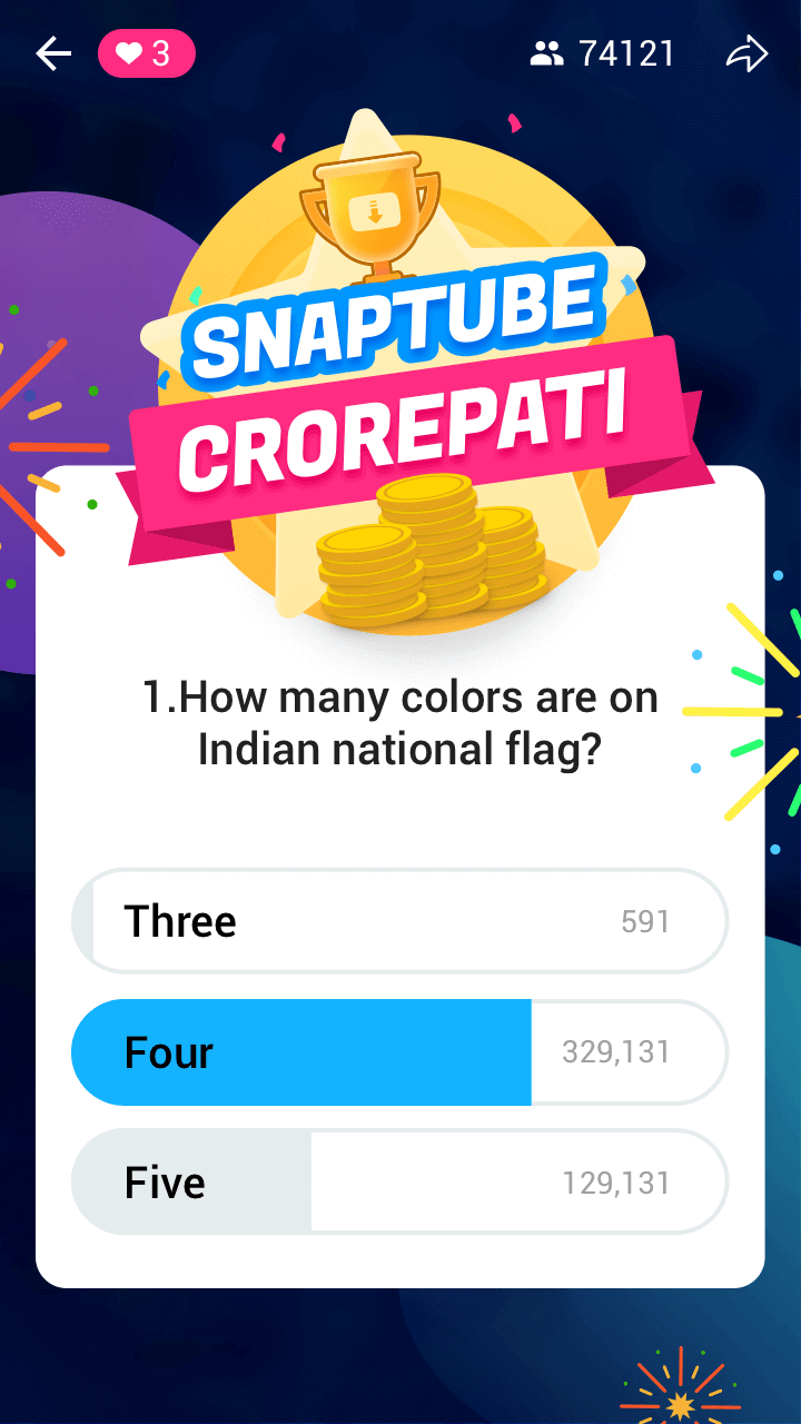 crorepati question
