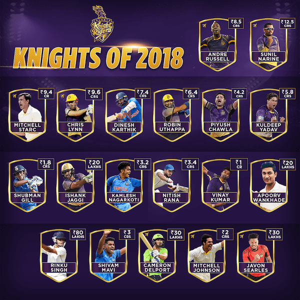 kolkata knight riders team list